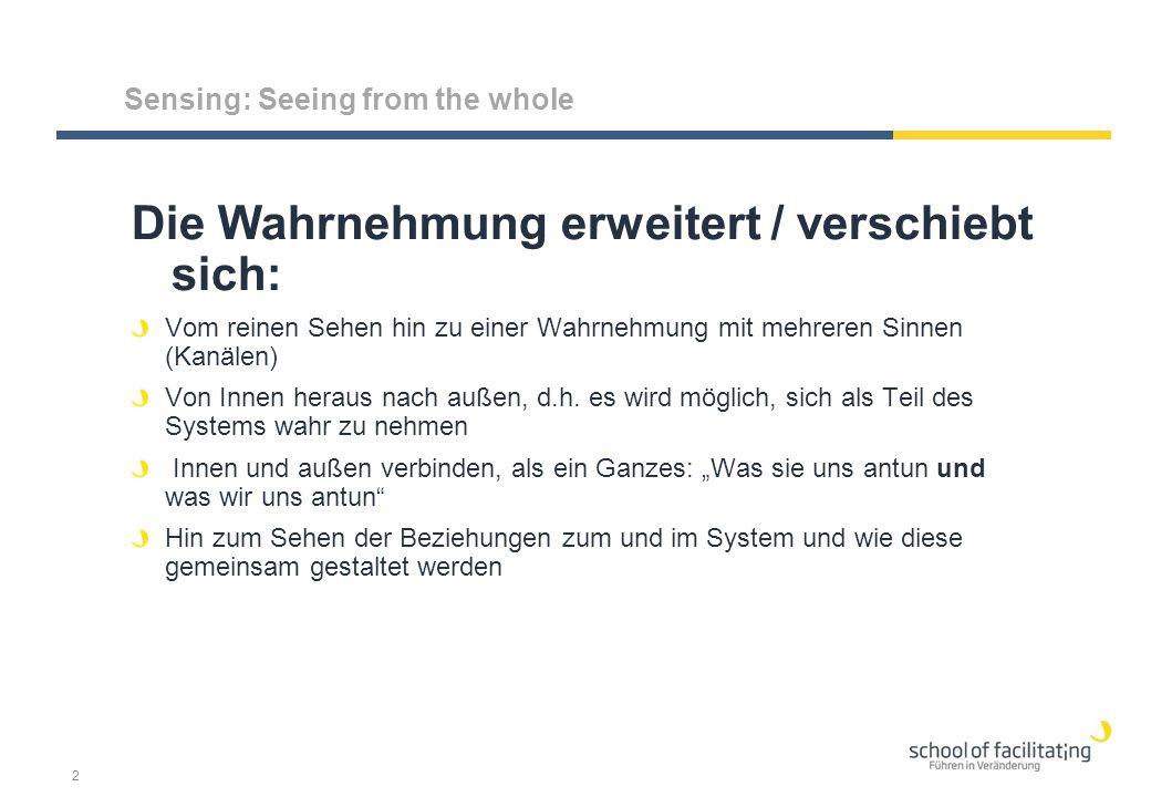 Sensing: Seeing from the whole Die Wahrnehmung erweitert / verschiebt sich: Vom reinen Sehen hin zu einer Wahrnehmung mit mehreren Sinnen (Kanälen) Von Innen heraus nach außen, d.h.