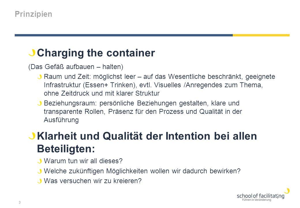 Prinzipien Charging the container (Das Gefäß aufbauen – halten) Raum und Zeit: möglichst leer – auf das Wesentliche beschränkt, geeignete Infrastruktur (Essen+ Trinken), evtl.