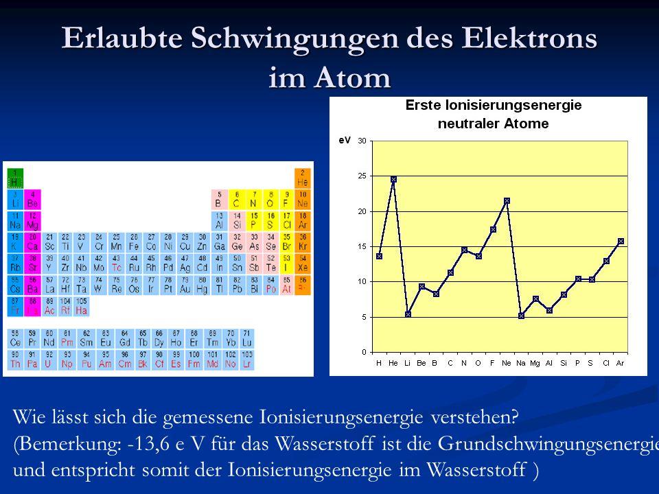 Erlaubte Schwingungen des Elektrons im Atom Wie lässt sich die gemessene Ionisierungsenergie verstehen? (Bemerkung: -13,6 e V für das Wasserstoff ist