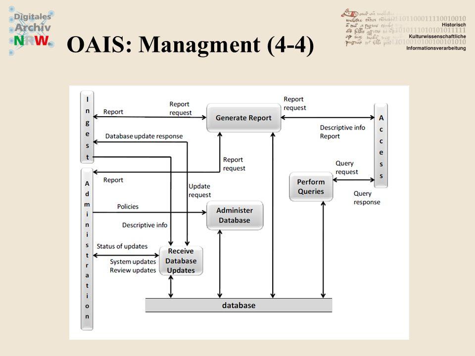 OAIS: Managment (4-4)