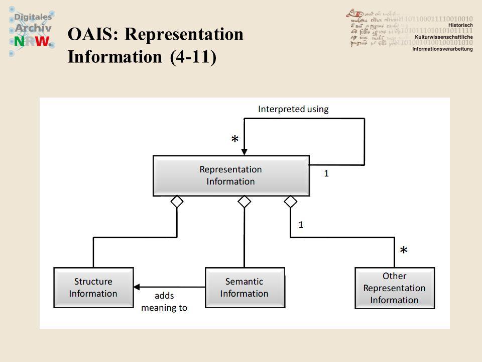 OAIS: Representation Information (4-11)