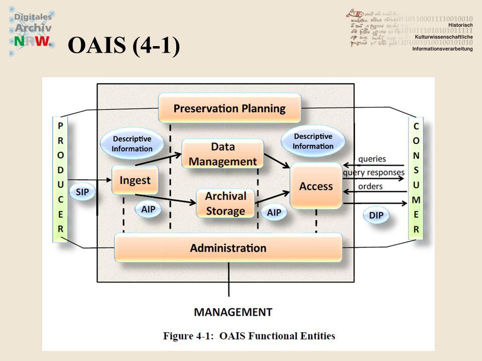 OAIS (4-1)