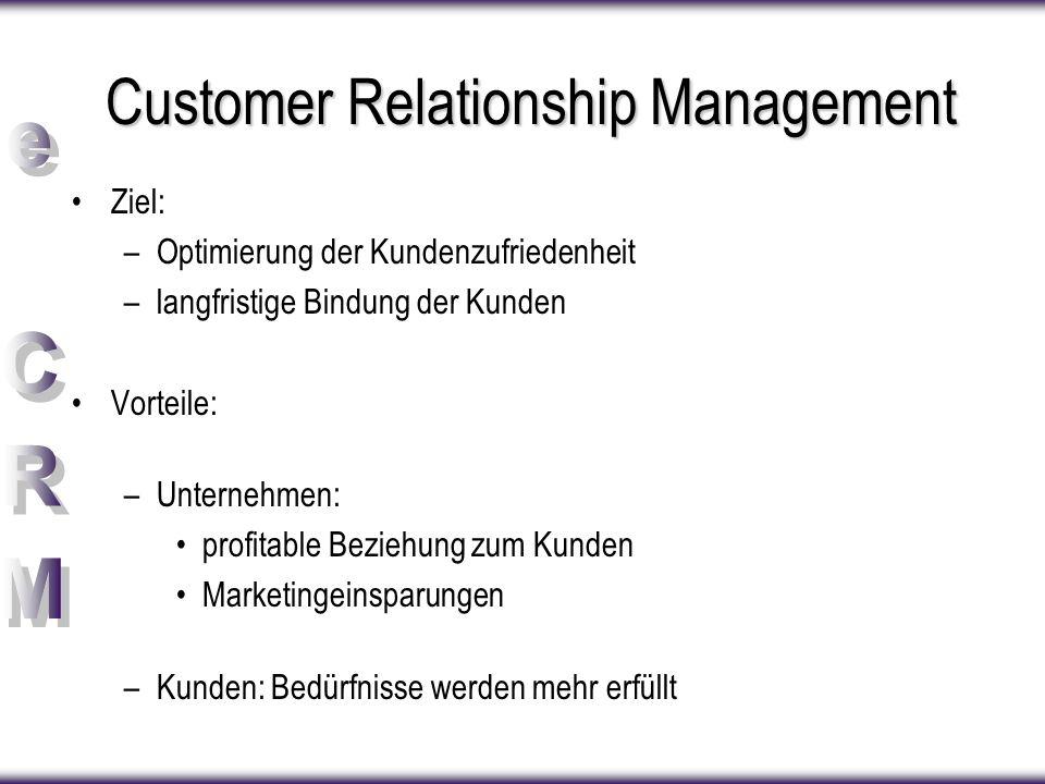 Customer Relationship Management Ziel: –Optimierung der Kundenzufriedenheit –langfristige Bindung der Kunden Vorteile: –Unternehmen: profitable Beziehung zum Kunden Marketingeinsparungen –Kunden: Bedürfnisse werden mehr erfüllt