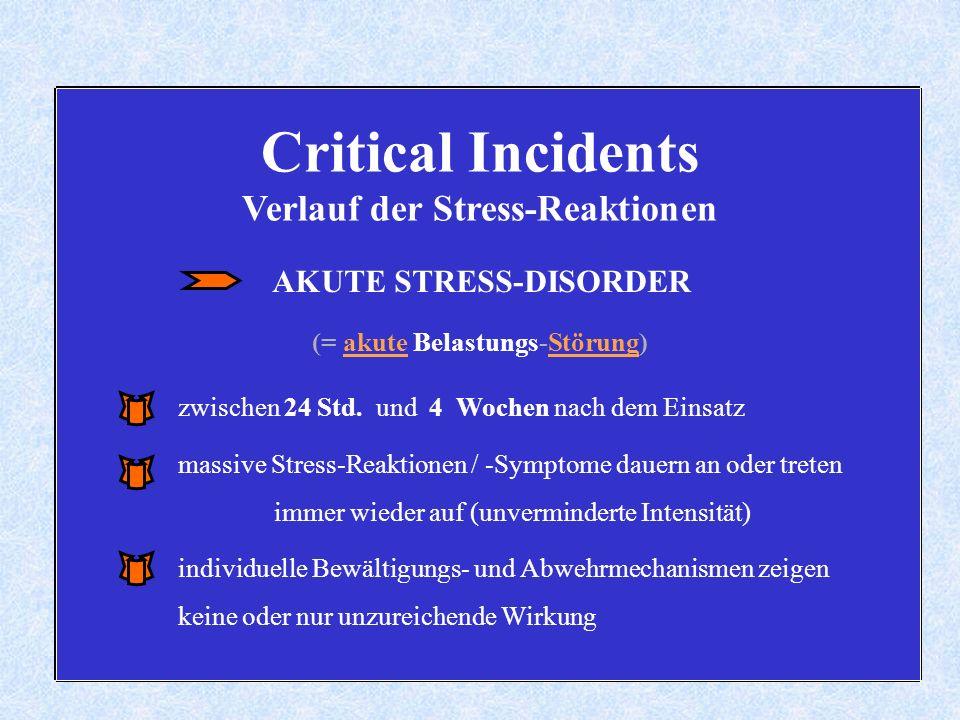 Critical Incidents Verlauf der Stress-Reaktionen (= akute Belastungs-Störung) massive Stress-Reaktionen / -Symptome dauern an oder treten immer wieder auf (unverminderte Intensität) individuelle Bewältigungs- und Abwehrmechanismen zeigen keine oder nur unzureichende Wirkung zwischen 24 Std.