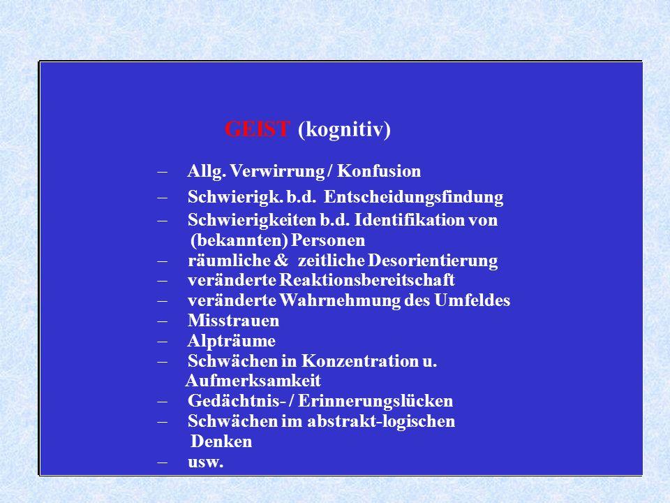 GEIST (kognitiv) – Allg. Verwirrung / Konfusion – Schwierigk.