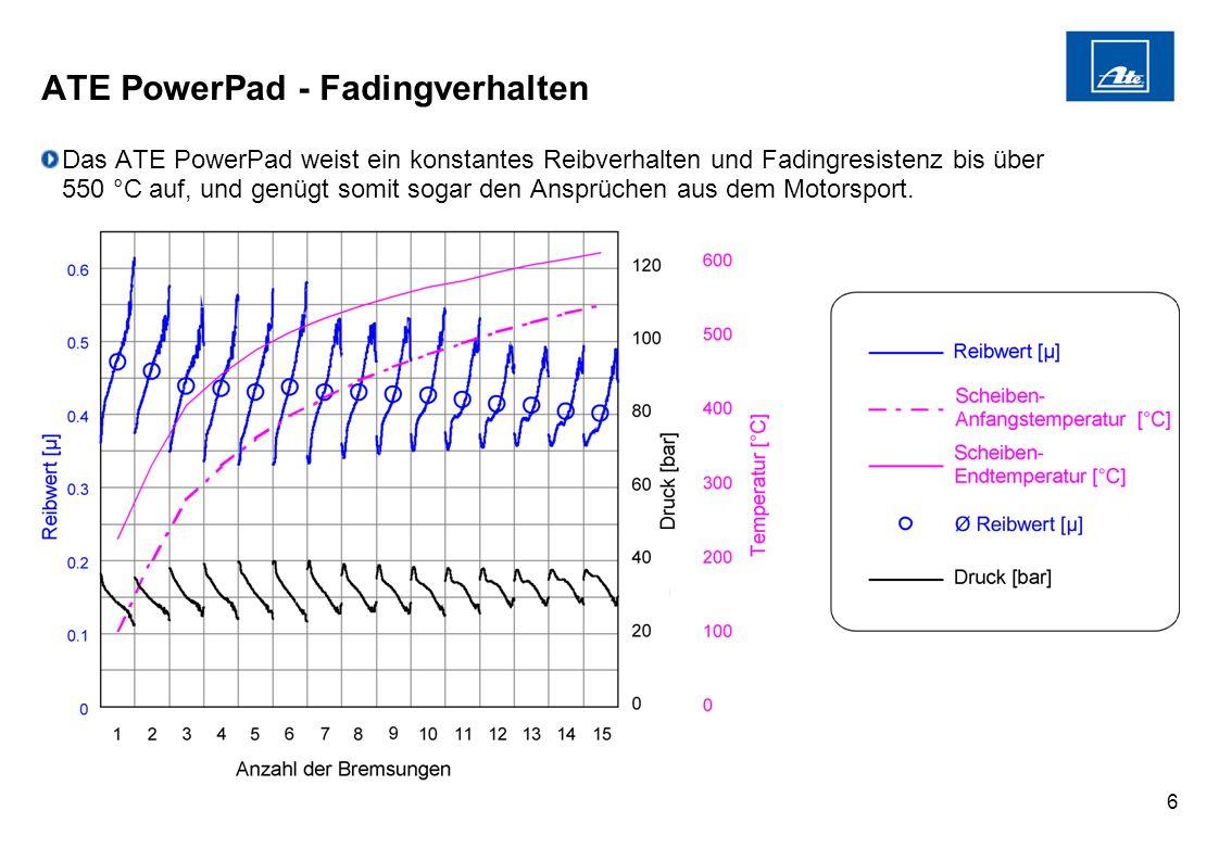 6 ATE PowerPad - Fadingverhalten Das ATE PowerPad weist ein konstantes Reibverhalten und Fadingresistenz bis über 550 °C auf, und genügt somit sogar d