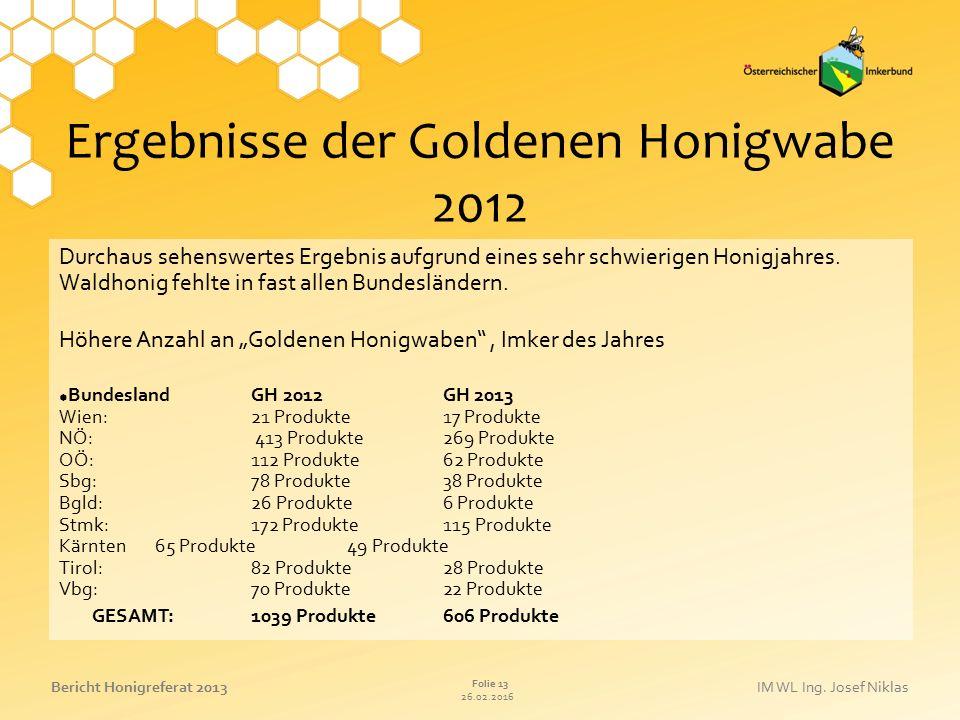 26.02.2016 Folie 13 Bericht Honigreferat 2013IM WL Ing. Josef Niklas Ergebnisse der Goldenen Honigwabe 2012 Durchaus sehenswertes Ergebnis aufgrund ei