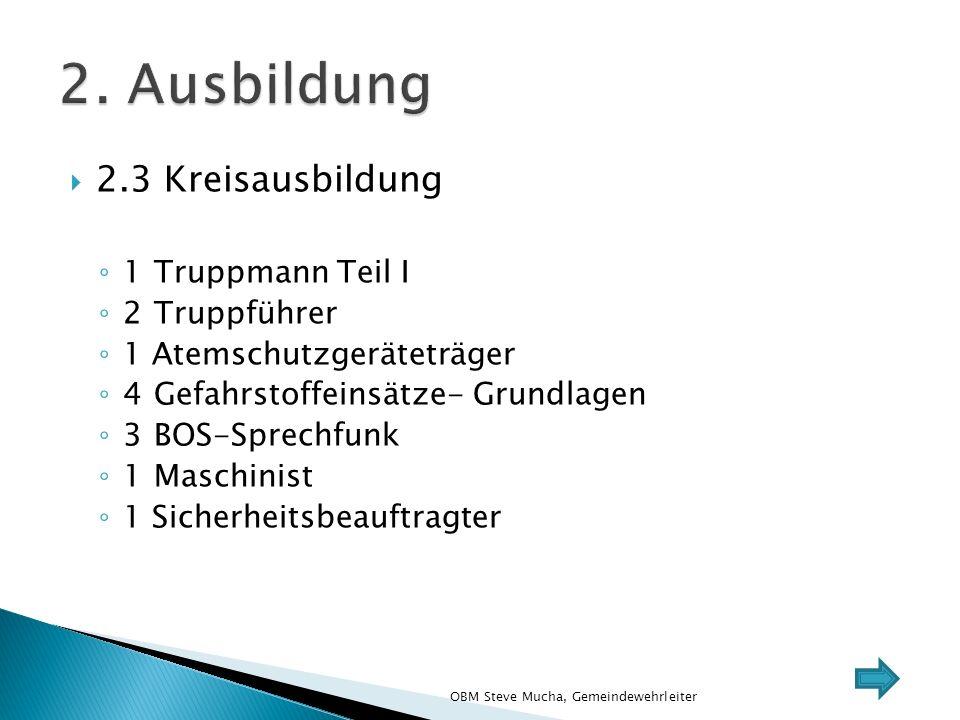  6.3 Fördermittel ◦ Zuwendung Jugendfeuerwehr ◦ Erhöhung Förderbetrag  6.4 Tauglichkeitsuntersuchungen ◦ Massive Probleme mit IAS ◦ Termine 20.2., 05.03.