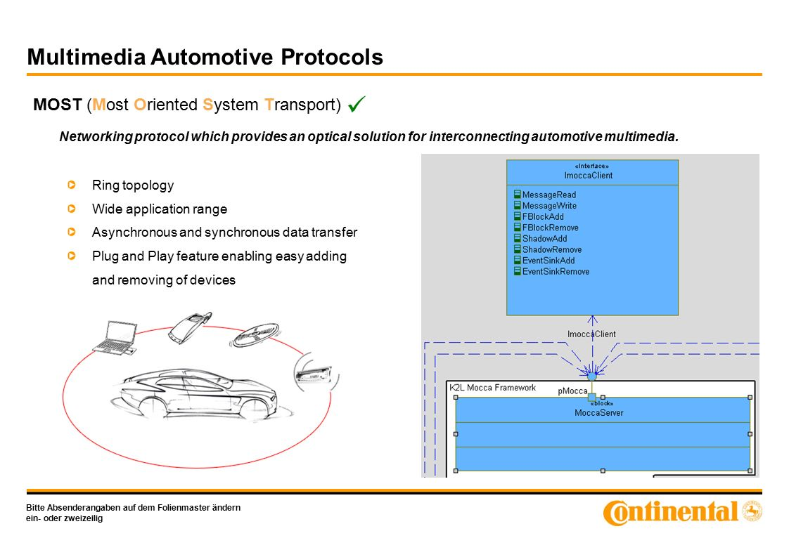Bitte Absenderangaben auf dem Folienmaster ändern ein- oder zweizeilig MOST (Most Oriented System Transport) Networking protocol which provides an optical solution for interconnecting automotive multimedia.