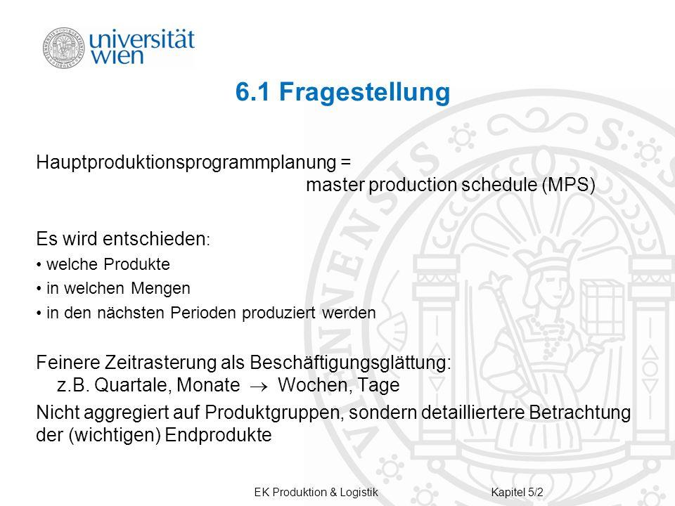 EK Produktion & LogistikKapitel 5/2 6.1 Fragestellung Hauptproduktionsprogrammplanung = master production schedule (MPS) Es wird entschieden : welche