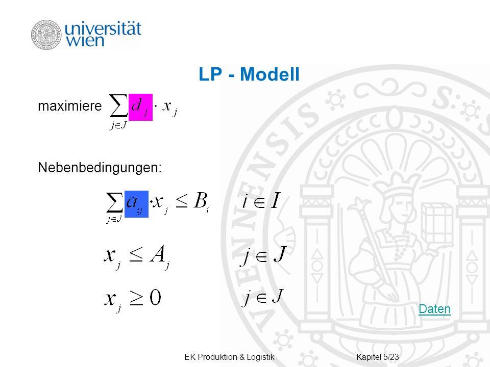 EK Produktion & LogistikKapitel 5/23 LP - Modell maximiere Nebenbedingungen: Daten
