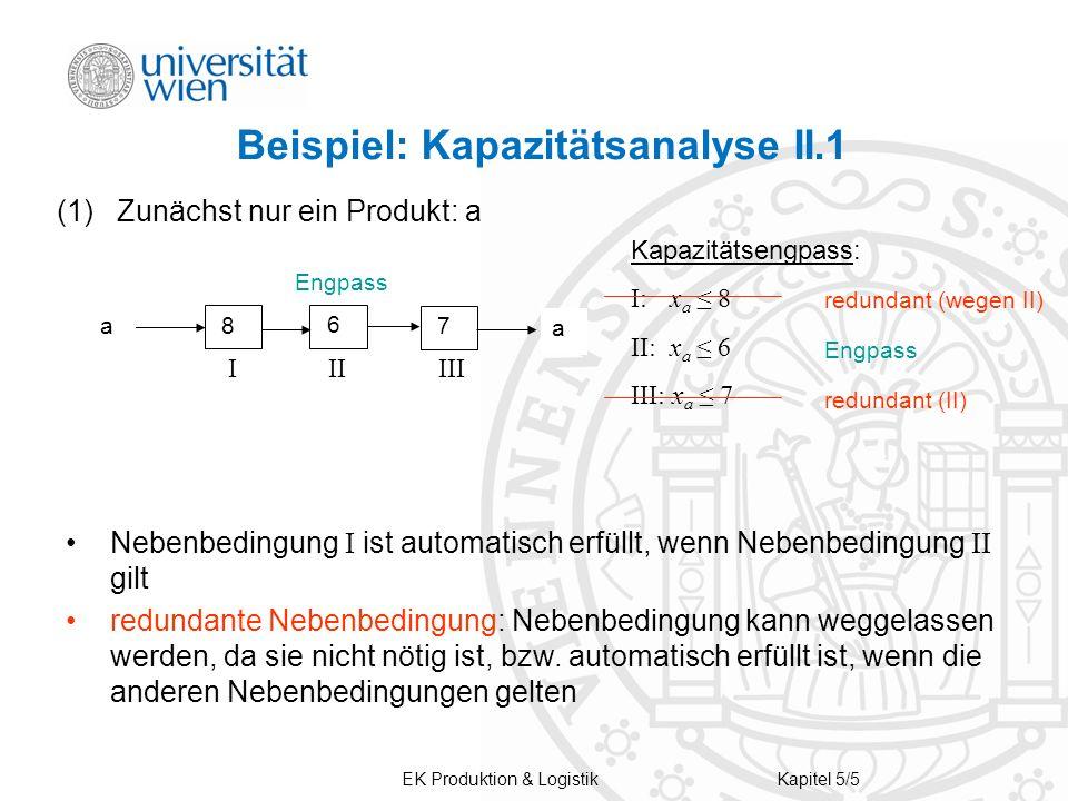EK Produktion & LogistikKapitel 5/5 Beispiel: Kapazitätsanalyse II.1 (1) Zunächst nur ein Produkt: a 8 6 7 a a Engpass Kapazitätsengpass: I: x a ≤ 8 I
