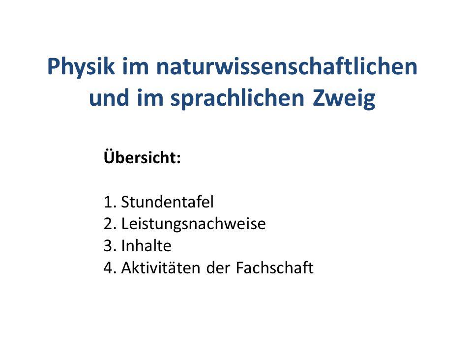 Physik im naturwissenschaftlichen und im sprachlichen Zweig Übersicht: 1.Stundentafel 2.Leistungsnachweise 3.Inhalte 4.Aktivitäten der Fachschaft