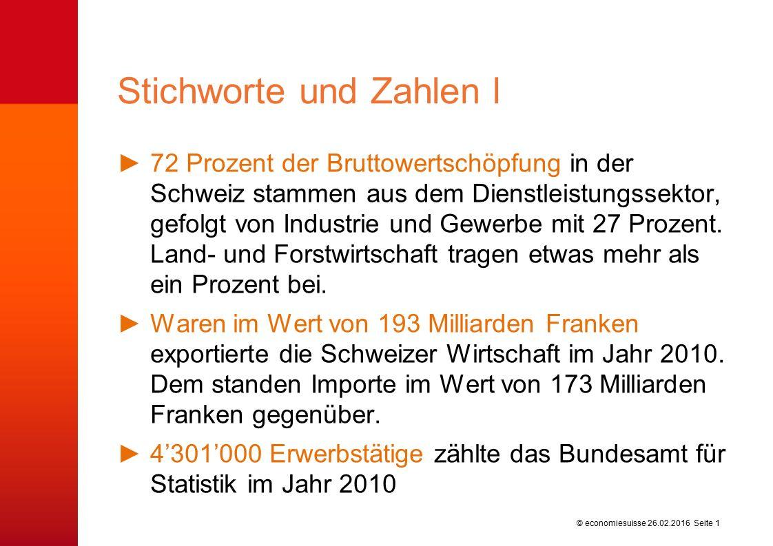 © economiesuisse ►72 Prozent der Bruttowertschöpfung in der Schweiz stammen aus dem Dienstleistungssektor, gefolgt von Industrie und Gewerbe mit 27 Prozent.