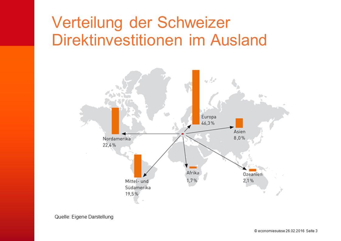 © economiesuisse Verteilung der Schweizer Direktinvestitionen im Ausland 26.02.2016 Seite 3 Quelle: Eigene Darstellung