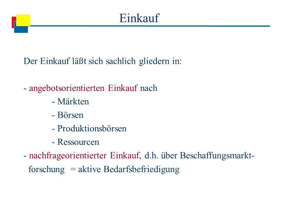 5 Einkauf Der Einkauf läßt sich sachlich gliedern in: - materialgruppenorientierter Einkauf i.S.d.