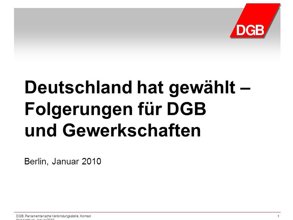 DGB, Parlamentarische Verbindungsstelle, Konrad Klingenburg, Januar 2010 1 Deutschland hat gewählt – Folgerungen für DGB und Gewerkschaften Berlin, Ja