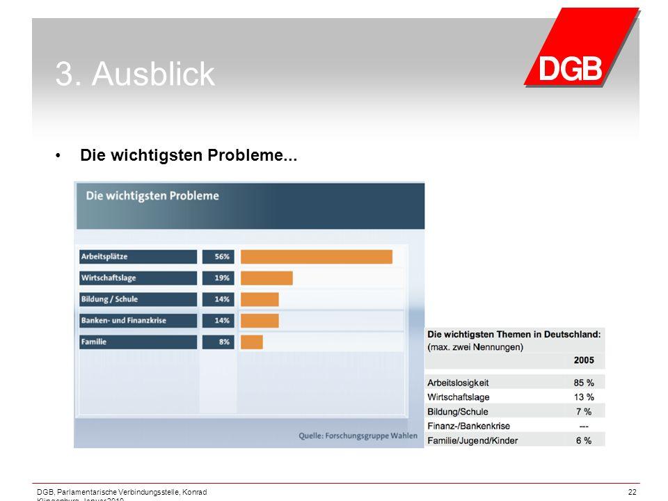 DGB, Parlamentarische Verbindungsstelle, Konrad Klingenburg, Januar 2010 22 3. Ausblick Die wichtigsten Probleme...