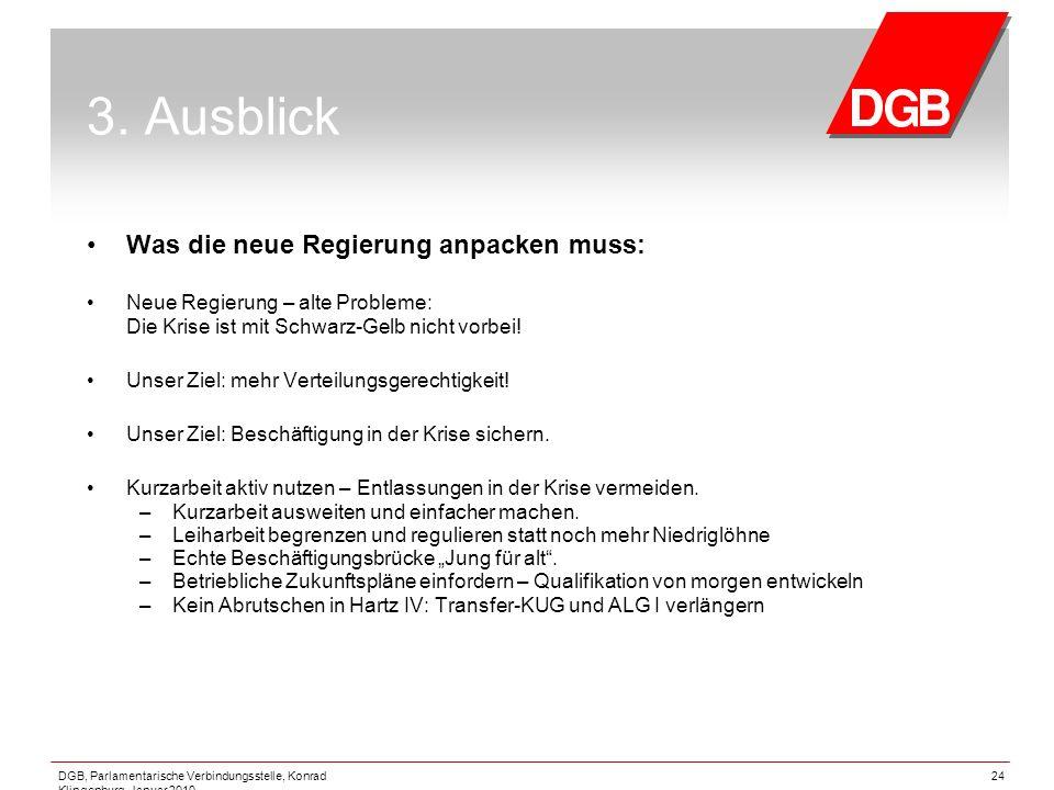 DGB, Parlamentarische Verbindungsstelle, Konrad Klingenburg, Januar 2010 24 3. Ausblick Was die neue Regierung anpacken muss: Neue Regierung – alte Pr