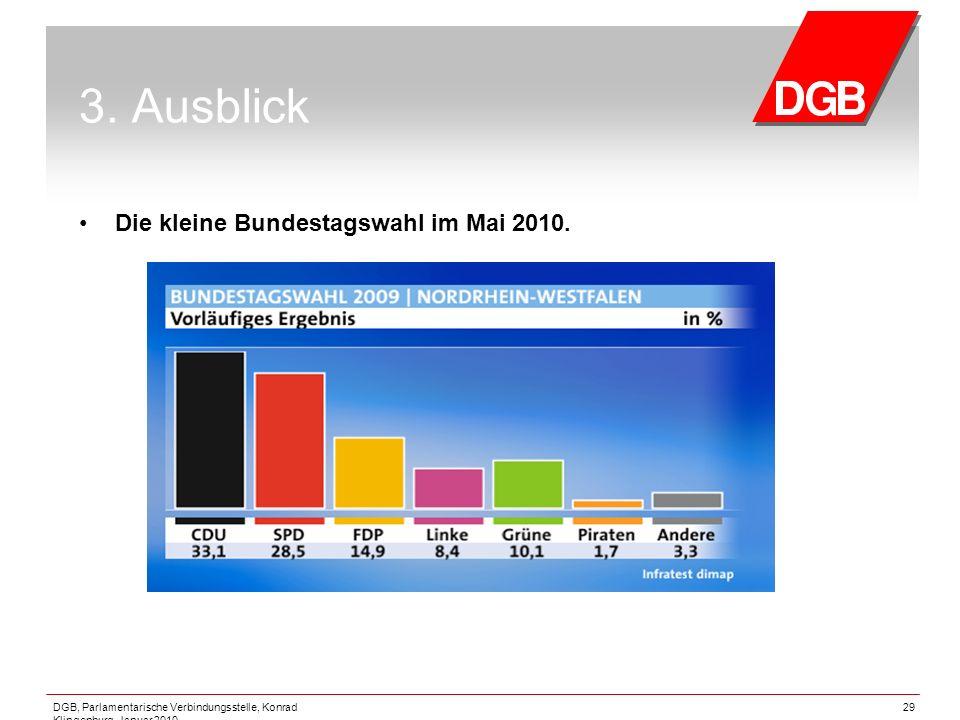 DGB, Parlamentarische Verbindungsstelle, Konrad Klingenburg, Januar 2010 29 3. Ausblick Die kleine Bundestagswahl im Mai 2010.