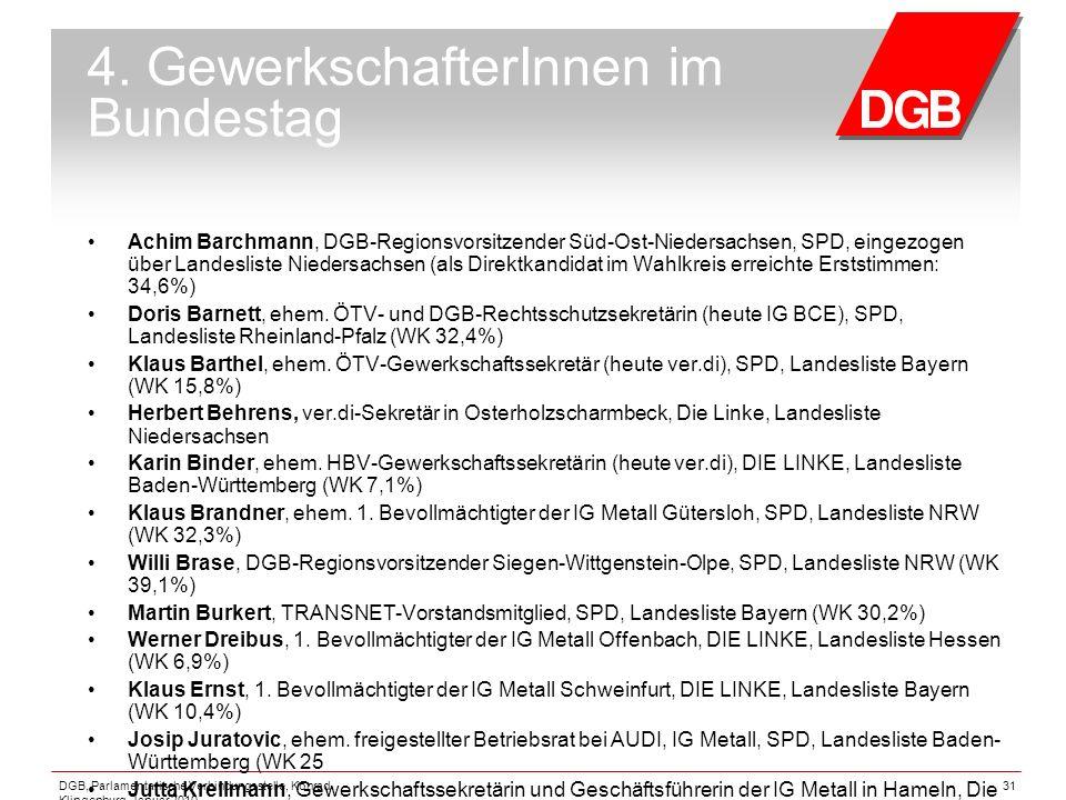 DGB, Parlamentarische Verbindungsstelle, Konrad Klingenburg, Januar 2010 31 4. GewerkschafterInnen im Bundestag Achim Barchmann, DGB-Regionsvorsitzend
