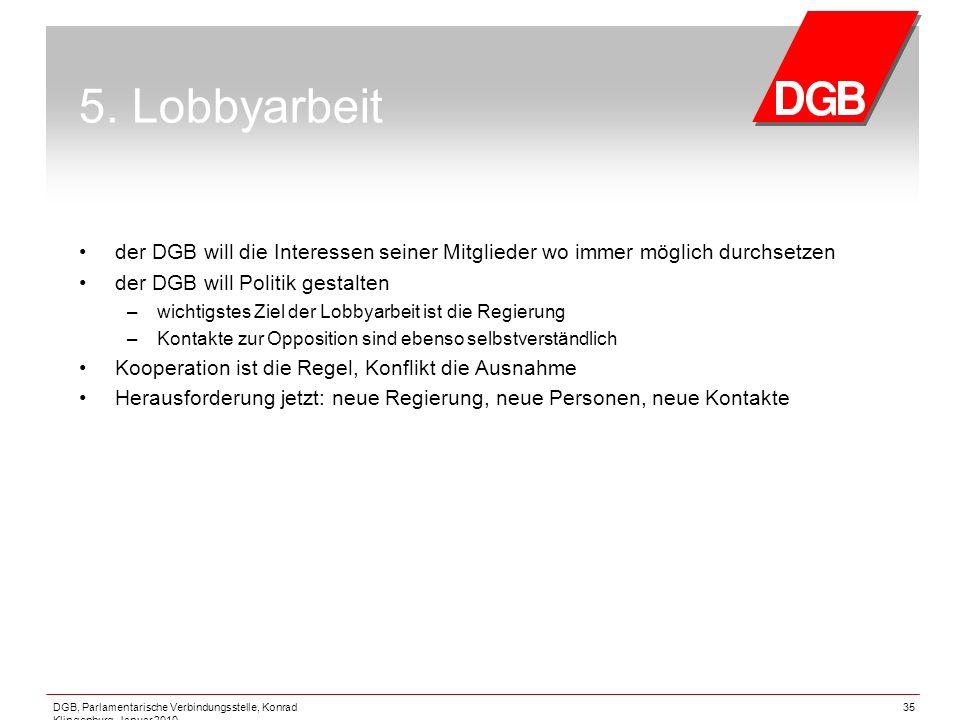 DGB, Parlamentarische Verbindungsstelle, Konrad Klingenburg, Januar 2010 35 5. Lobbyarbeit der DGB will die Interessen seiner Mitglieder wo immer mögl