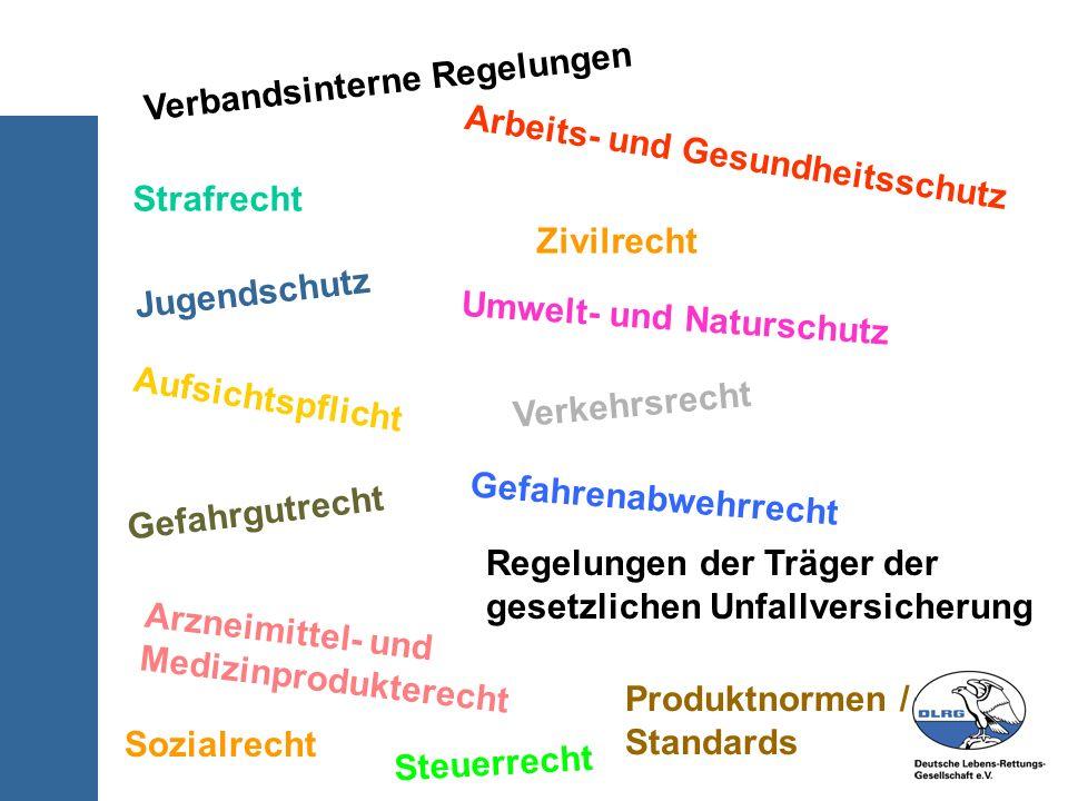 Verbandsinterne Regelungen Arbeits- und Gesundheitsschutz Strafrecht Zivilrecht Jugendschutz Umwelt- und Naturschutz Aufsichtspflicht Verkehrsrecht Ge