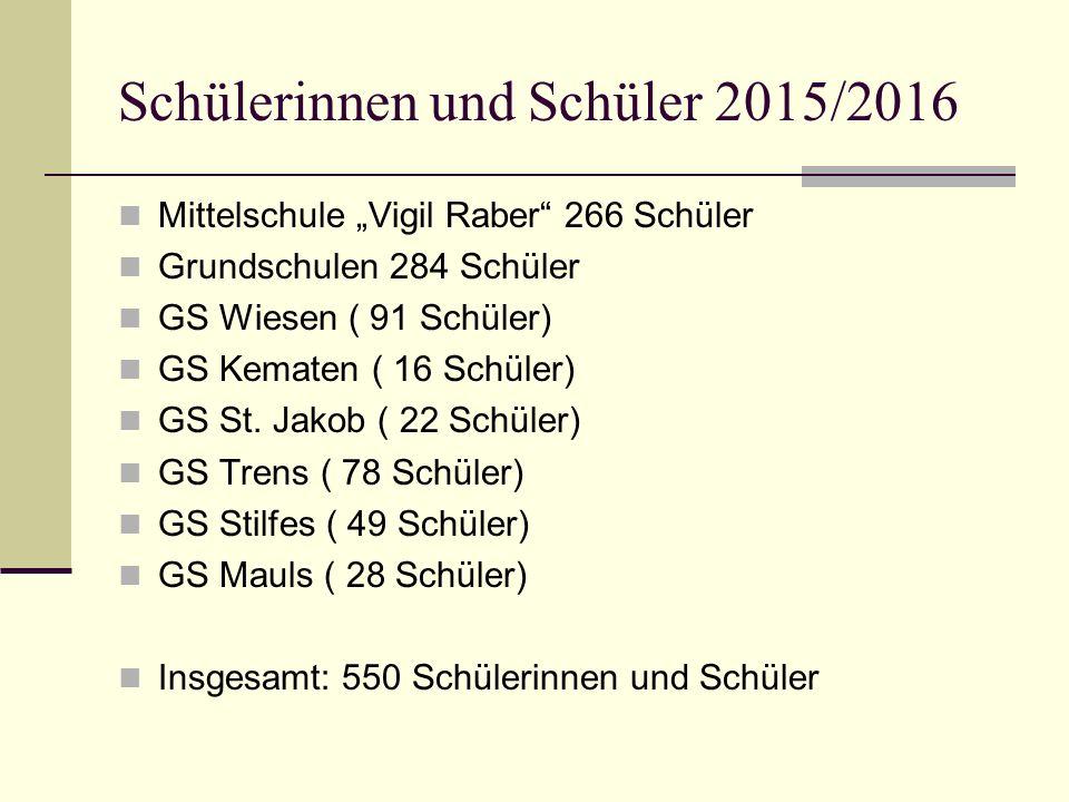 """Schülerinnen und Schüler 2015/2016 Mittelschule """"Vigil Raber 266 Schüler Grundschulen 284 Schüler GS Wiesen ( 91 Schüler) GS Kematen ( 16 Schüler) GS St."""