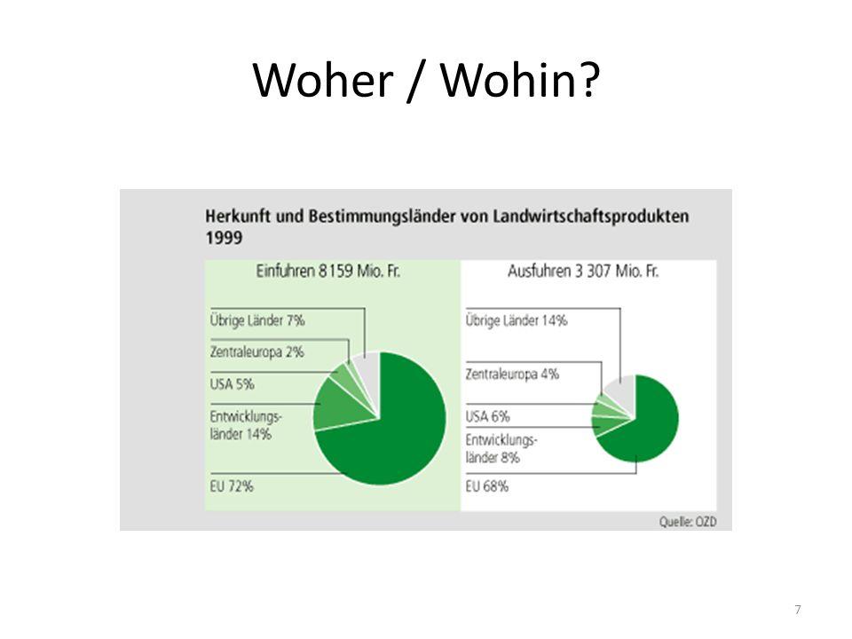 Woher / Wohin 7
