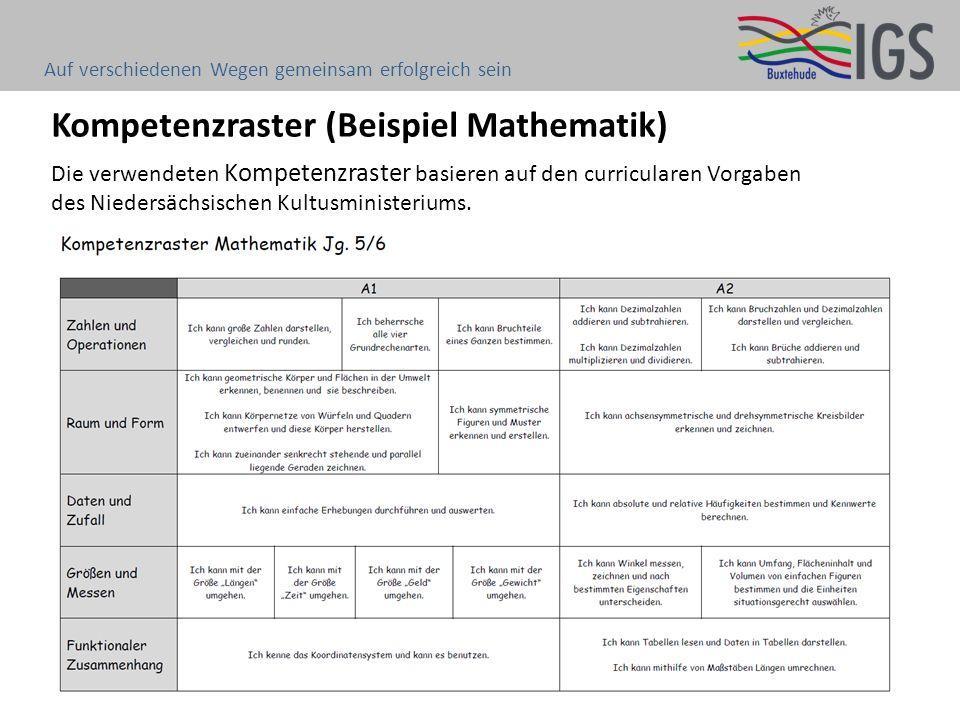 Kompetenzraster (Beispiel Mathematik) Die verwendeten Kompetenzraster basieren auf den curricularen Vorgaben des Niedersächsischen Kultusministeriums.