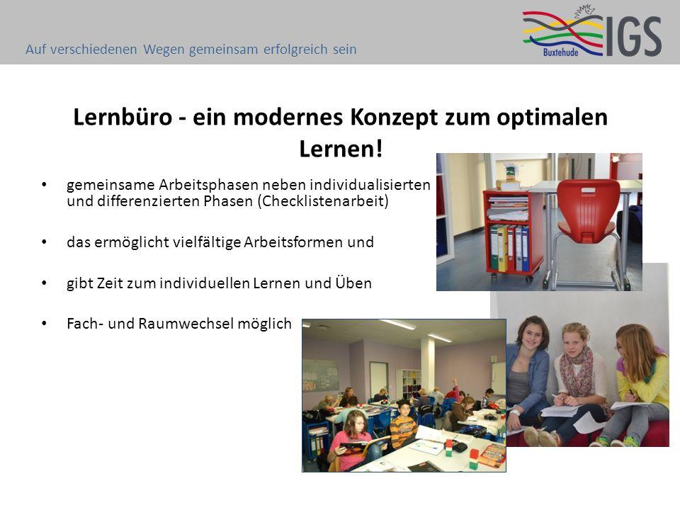 Lernbüro - ein modernes Konzept zum optimalen Lernen! gemeinsame Arbeitsphasen neben individualisierten und differenzierten Phasen (Checklistenarbeit)