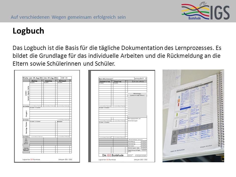 Logbuch Das Logbuch ist die Basis für die tägliche Dokumentation des Lernprozesses. Es bildet die Grundlage für das individuelle Arbeiten und die Rück