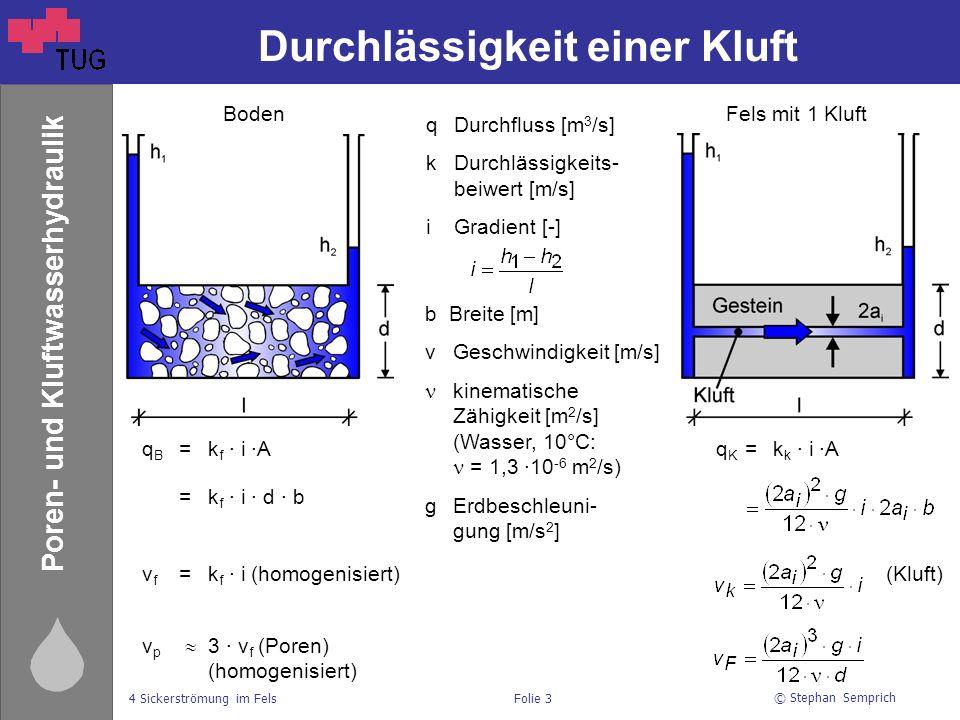 © Stephan Semprich 4 Sickerströmung im FelsFolie 3 Poren- und Kluftwasserhydraulik Durchlässigkeit einer Kluft BodenFels mit 1 Kluft b Breite [m] v Geschwindigkeit [m/s] kinematische Zähigkeit [m 2 /s] (Wasser, 10°C: = 1,3 ∙10 -6 m 2 /s) gErdbeschleuni- gung [m/s 2 ] q B =k f ∙ i ∙A q K =k k ∙ i ∙A =k f ∙ i ∙ d ∙ b v f =k f ∙ i (homogenisiert) (Kluft) v p  3 ∙ v f (Poren) (homogenisiert) qDurchfluss [m 3 /s] kDurchlässigkeits- beiwert [m/s] iGradient [-]