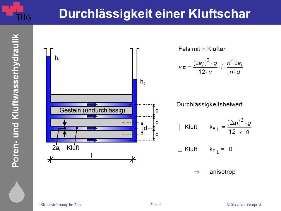 © Stephan Semprich 4 Sickerströmung im FelsFolie 4 Poren- und Kluftwasserhydraulik Durchlässigkeit einer Kluftschar Fels mit n Klüften Durchlässigkeitsbeiwert Kluftk F Kluftk F =0  anisotrop
