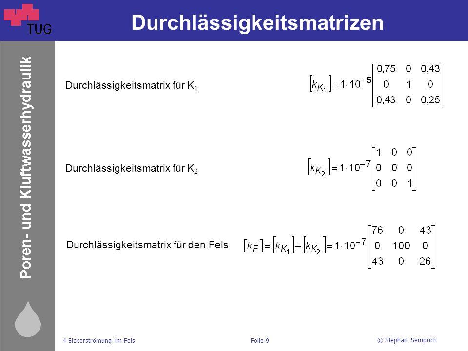 © Stephan Semprich 4 Sickerströmung im FelsFolie 9 Poren- und Kluftwasserhydraulik Durchlässigkeitsmatrizen Durchlässigkeitsmatrix für K 1 Durchlässigkeitsmatrix für den Fels Durchlässigkeitsmatrix für K 2