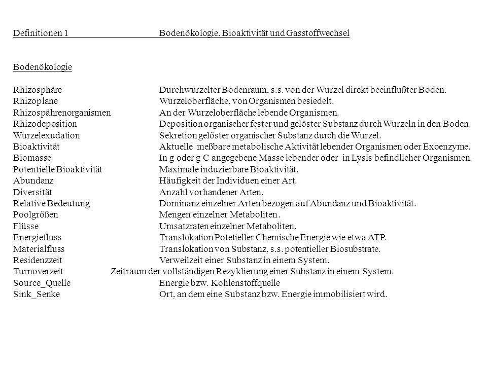 Definitionen 1Bodenökologie, Bioaktivität und Gasstoffwechsel Bodenökologie RhizosphäreDurchwurzelter Bodenraum, s.s.