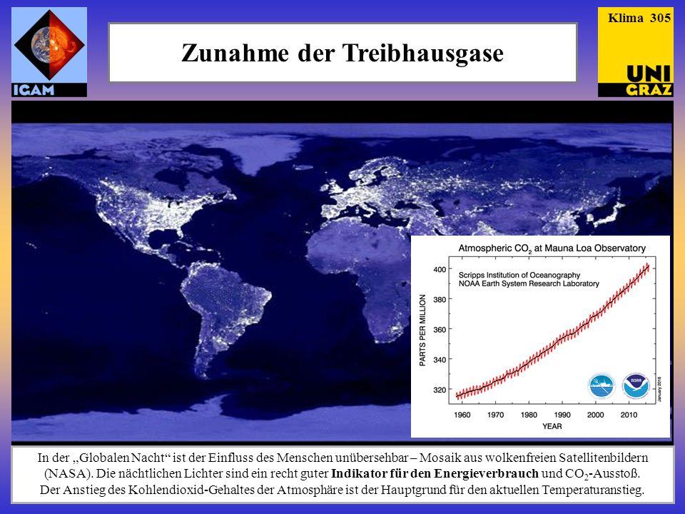 Globaler Temperaturanstieg Klima 306 Seit Ende des 19.