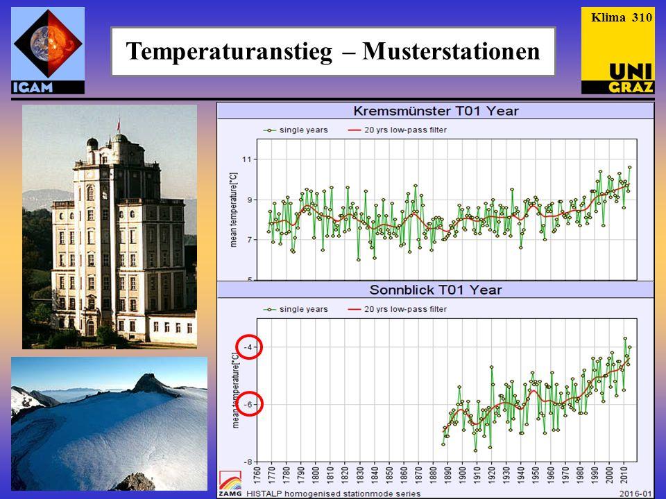 Niederschlag – SE und N Österreich Beim Niederschlag zeigen die HISTALP Daten (Quelle: ZAMG) deutliche Unterschiede (auf kleinem Raum): Während in Südost-Österreich die Niederschläge abnehmen, ist im Westen in den letzten Jahrzehnten eine Zunahme zu verzeichnen.