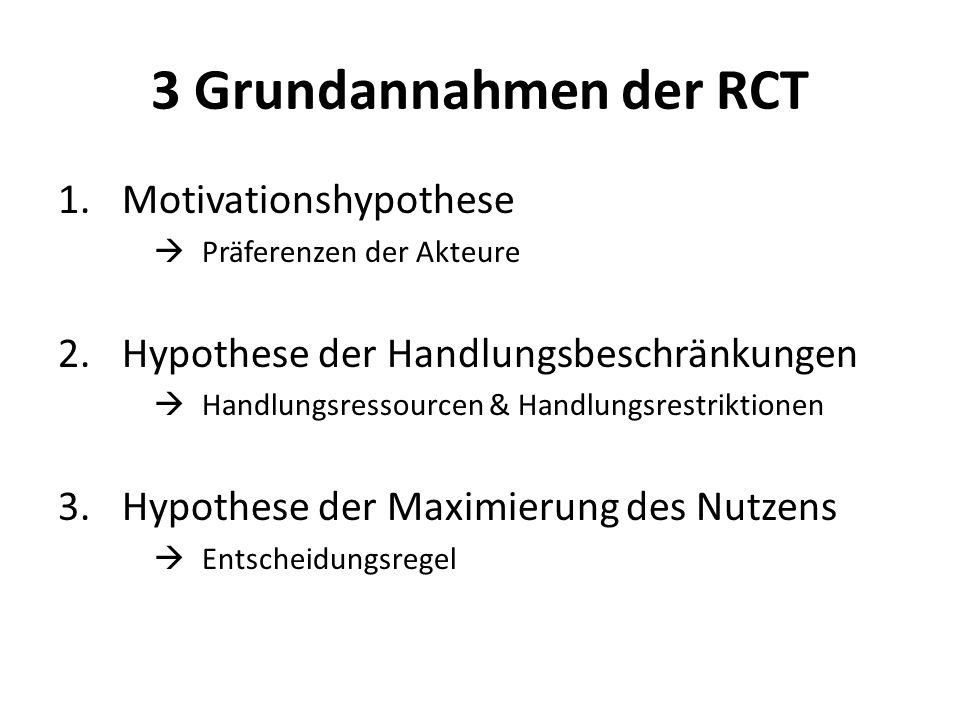 3 Grundannahmen der RCT 1.Motivationshypothese  Präferenzen der Akteure 2.Hypothese der Handlungsbeschränkungen  Handlungsressourcen & Handlungsrestriktionen 3.Hypothese der Maximierung des Nutzens  Entscheidungsregel