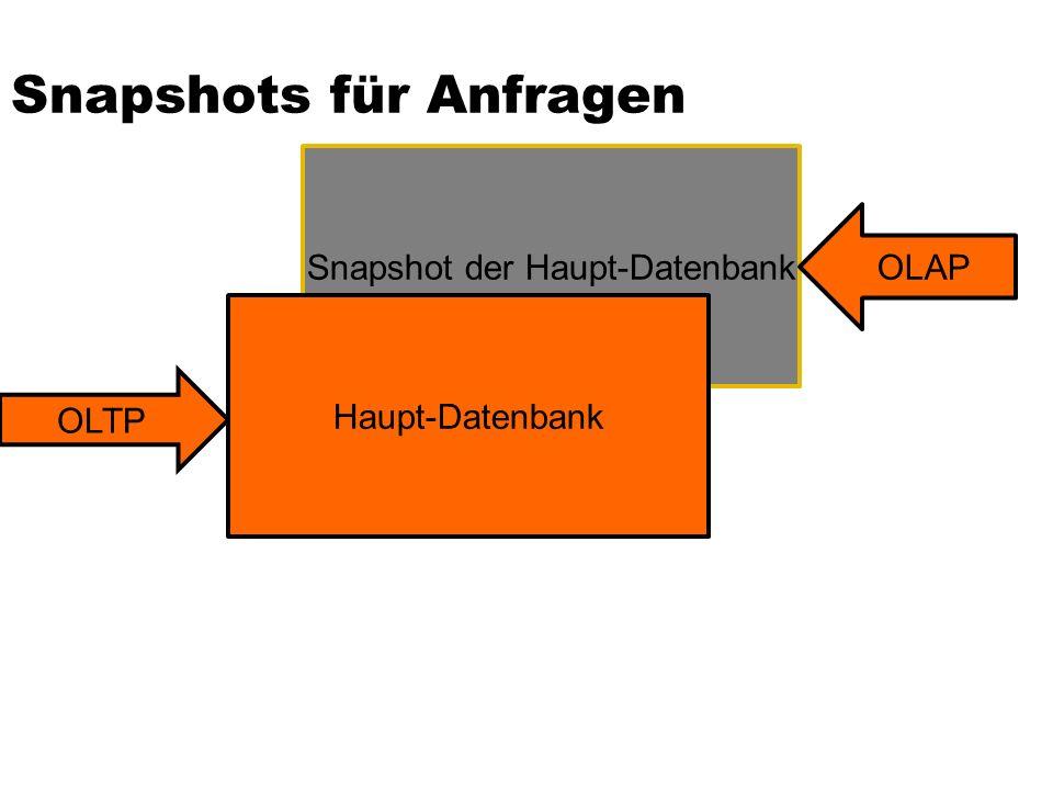 Snapshots für Anfragen OLTP Snapshot der Haupt-Datenbank Haupt-Datenbank OLAP