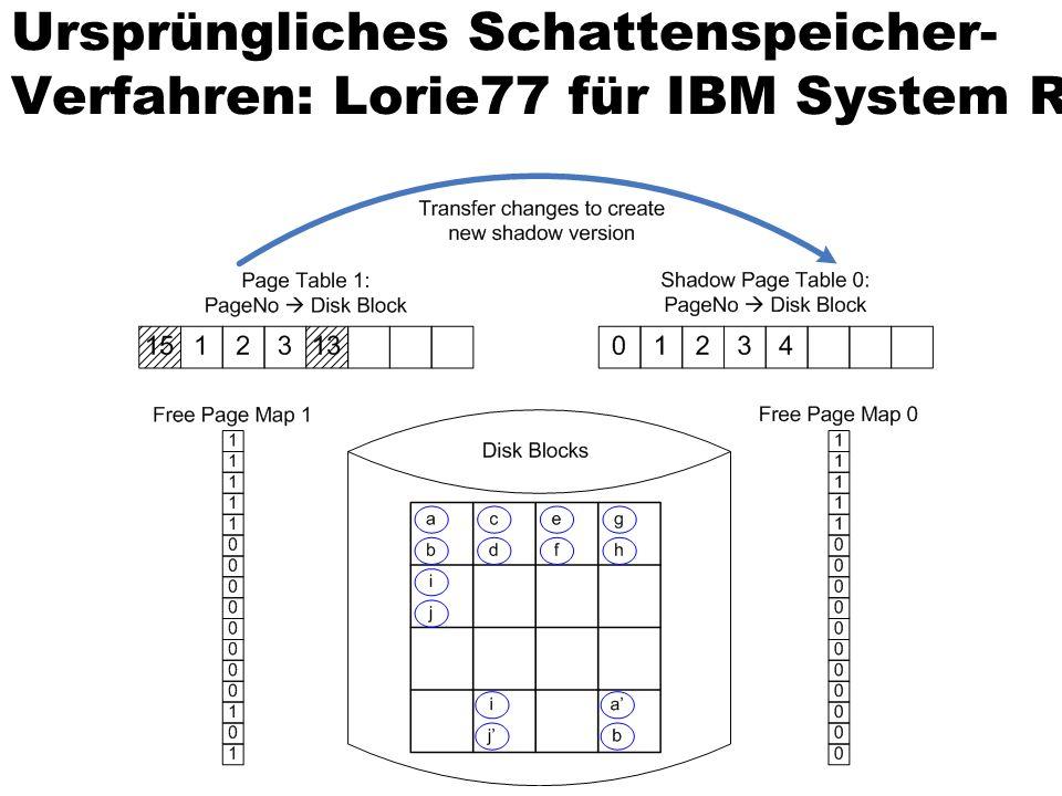 Ursprüngliches Schattenspeicher- Verfahren: Lorie77 für IBM System R