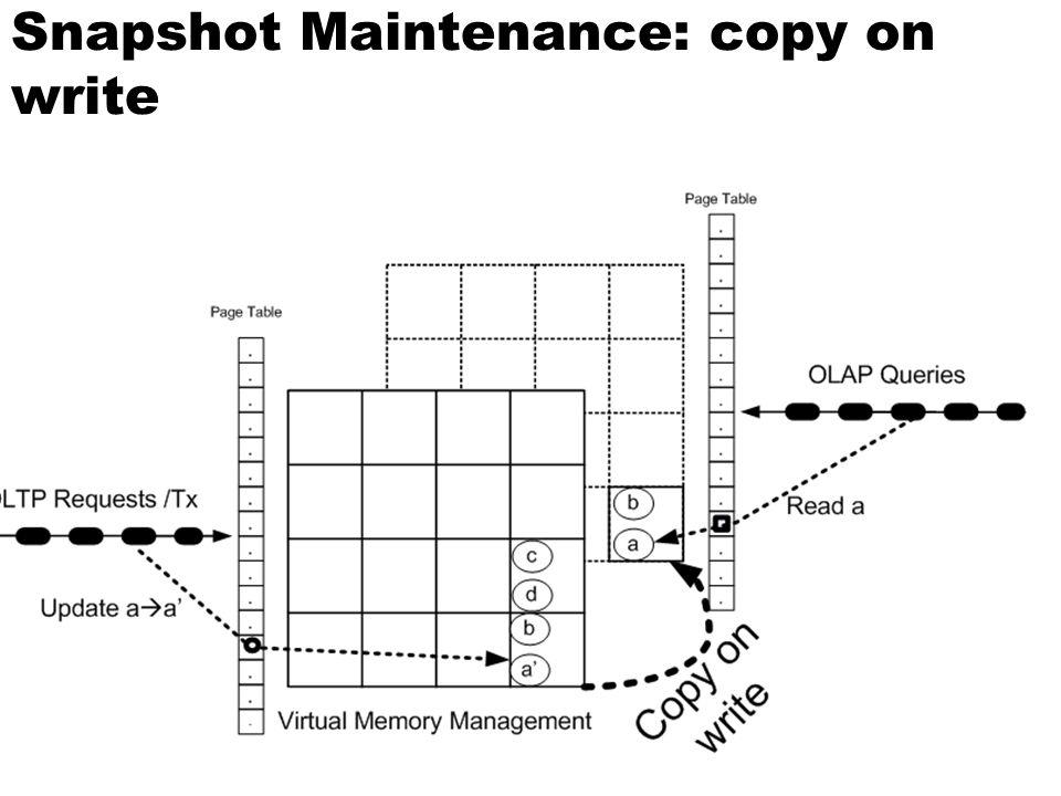 Snapshot Maintenance: copy on write
