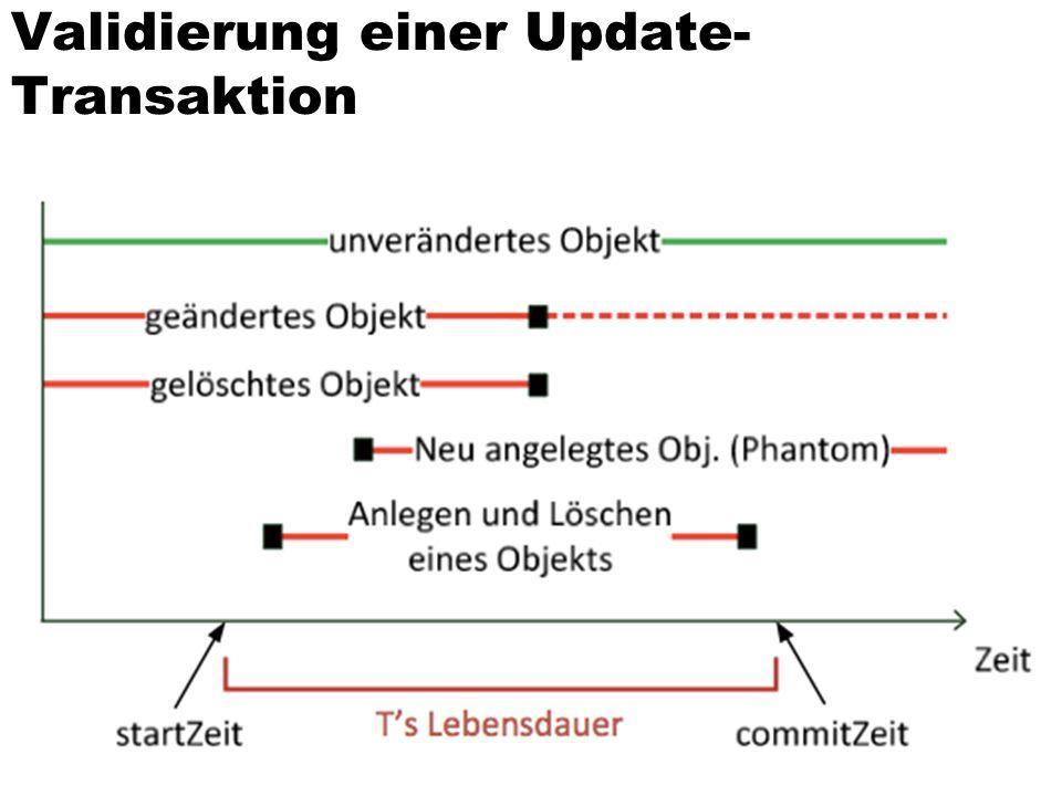 Validierung einer Update- Transaktion