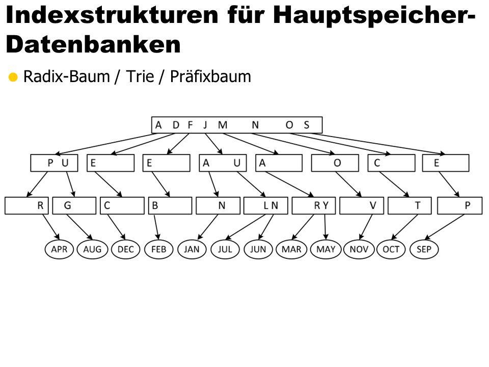Indexstrukturen für Hauptspeicher- Datenbanken  Radix-Baum / Trie / Präfixbaum