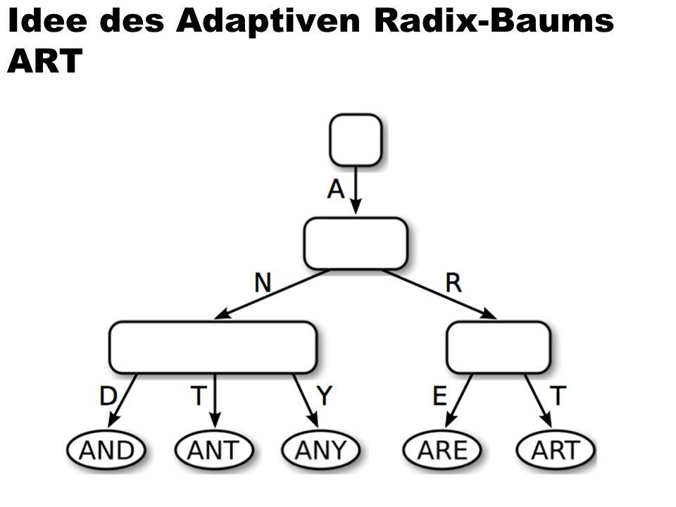 Idee des Adaptiven Radix-Baums ART
