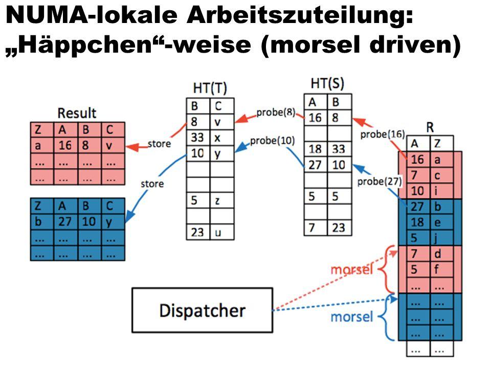 """NUMA-lokale Arbeitszuteilung: """"Häppchen -weise (morsel driven)"""