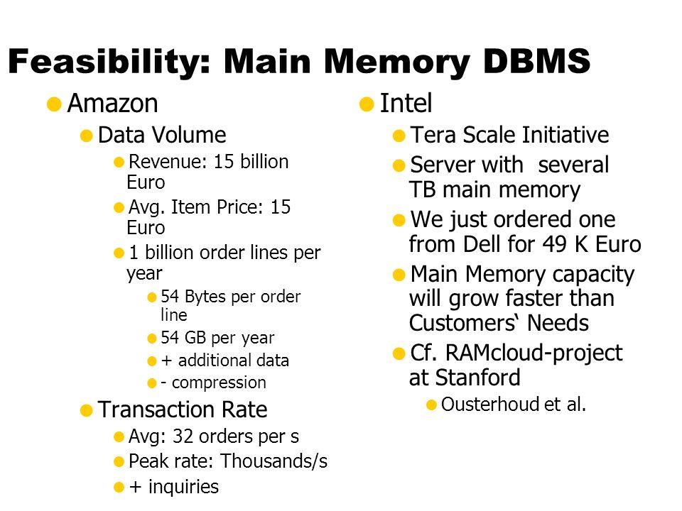 Feasibility: Main Memory DBMS  Amazon  Data Volume  Revenue: 15 billion Euro  Avg.