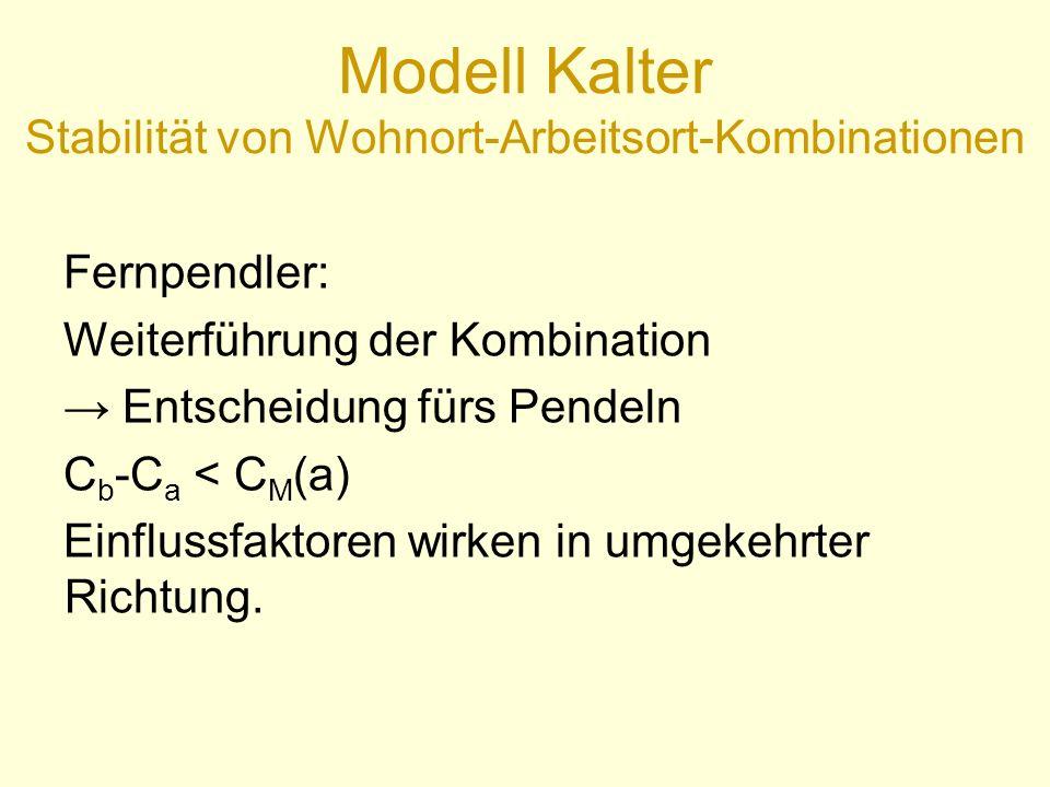 Modell Kalter Stabilität von Wohnort-Arbeitsort-Kombinationen Fernpendler: Weiterführung der Kombination → Entscheidung fürs Pendeln C b -C a < C M (a) Einflussfaktoren wirken in umgekehrter Richtung.