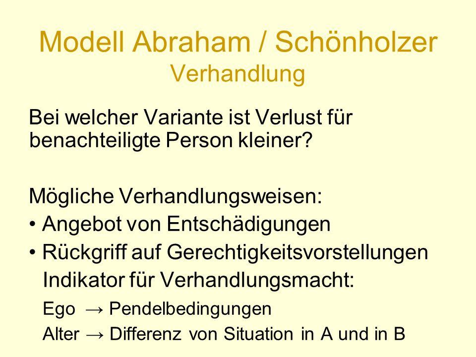 Modell Abraham / Schönholzer Verhandlung Bei welcher Variante ist Verlust für benachteiligte Person kleiner.