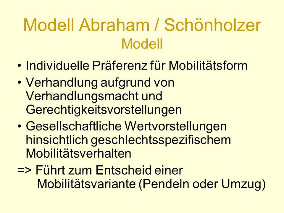 Modell Abraham / Schönholzer Modell Individuelle Präferenz für Mobilitätsform Verhandlung aufgrund von Verhandlungsmacht und Gerechtigkeitsvorstellungen Gesellschaftliche Wertvorstellungen hinsichtlich geschlechtsspezifischem Mobilitätsverhalten => Führt zum Entscheid einer Mobilitätsvariante (Pendeln oder Umzug)